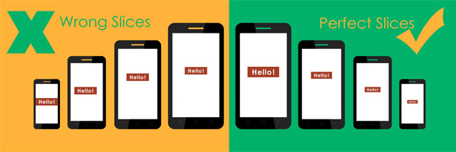 Why Different Sizes for Mobile UI Design